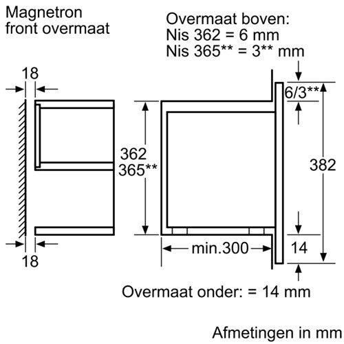 Bosch HMT85MR23 - 2